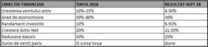 Obiective financiare 9 luni 2018