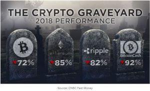 cripto 2018